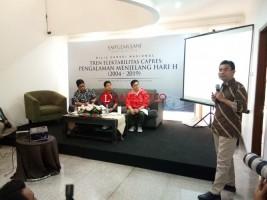 Survey Jokowi-Ma'ruf Amin Melesat, Unggul 60.4% VS Prabowo-Sandi 29.8%