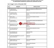 BKD Lamsel akan Gelar Evaluasi Pejabat Eselon II