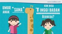 464 Anak di Lampung Barat Stunting