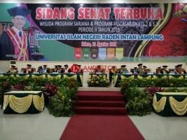 650 Lulusan UIN Raden Intan Lampung Diwisuda