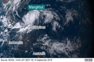 Badai Paling Kuat Sepanjang 2018 Hantam Filipina