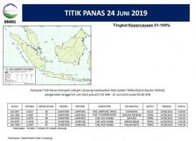 BMKG Imbau Warga Waspadai Lima Titik Hotspot di Lampung