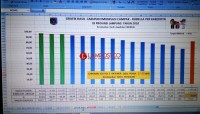 Capaian Imunisasi MR di Tulangbawang Tembus 96,51 Persen