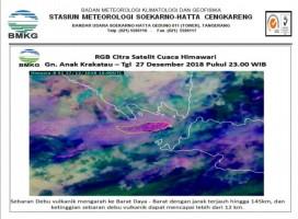Debu Vulkanik GAK Mencapai 145 KM Arah ke Barat Daya - Barat