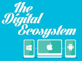 Ekosistem Digital