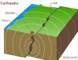 Gempa Bumi Tektonik di Pesawaran Tergolong Dangkal