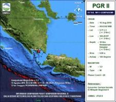 Gempa Tektonik Guncang Kiluan