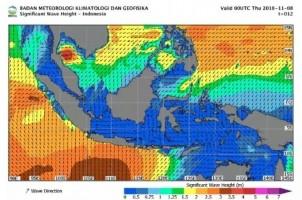 Hari Ini Hujan Disertai Angin dan Gelombang Tinggi Landa Selat Sunda, Nelayan Diminta Waspada