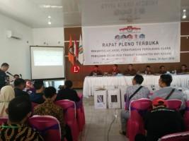 Hasil Pleno Tingkat Kabupaten, Jokowi-Ma'ruf Unggul di Way Kanan