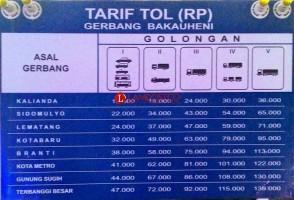 Hutama Karya Sebut Belum Ada Tarif Tol Baterpang