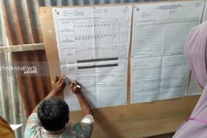 Kawal Pemilu Keluhkan Banyak Data C1 Palsu