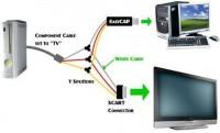 Keberadaan TV Kabel Harus Ada Pemasukan Untuk PAD
