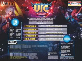 Kompetisi Mobile Legend Indomaret Sasar Gamer Lampung