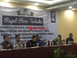 KPU Plenokan Verifikasi Faktual Bakal Calon DPD