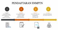 Manfaatkan Waktu di Hari Akhir Pendaftaran SNMPTN