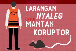 Mantan Koruptor Haram Menjadi Wakil Rakyat?