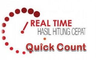 Pengumuman Hasil Quick Count Pukul 15.00, Rakata Patuhi Putusan MK