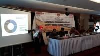 Perbaikan Data, Daftar Pemilih Tetap di Lampung Jadi 6.101.544 Orang
