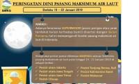 Pesisir Lampung Aman dari Dampak Pasang Maksimum Air Laut