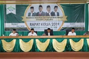 Raker 2019, UIN Menuju Universitas Bereputasi