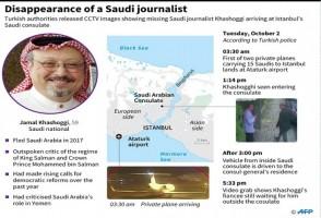 Saudi Berjanji Tidak Halangi Penelusuran Kasus Khashoggi