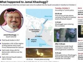 Saudi Harus Segera Pulihkan Citra