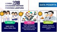 SMKN 2 Terbanggibesar jadi Finalis Anugerah Inovasi Daerah