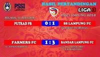 SS Lampung FC Juarai Grup B dengan Poin Sempurna