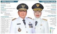 Wajah Baru Ekonomi Lampung