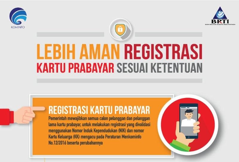 LAMPUNG POST | Menyorot Registrasi Kartu Prabayar Seluler