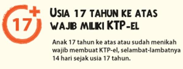 LAMPUNG POST | 28.466 Warga Wajib KTP di Lampung Barat Belum Perekaman