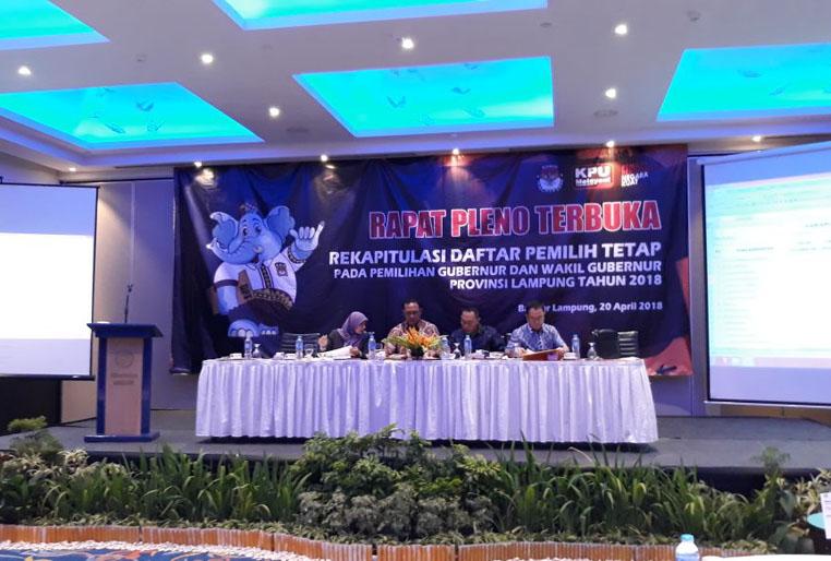 LAMPUNG POST | KPU Lampung Rapat PlenoDPT