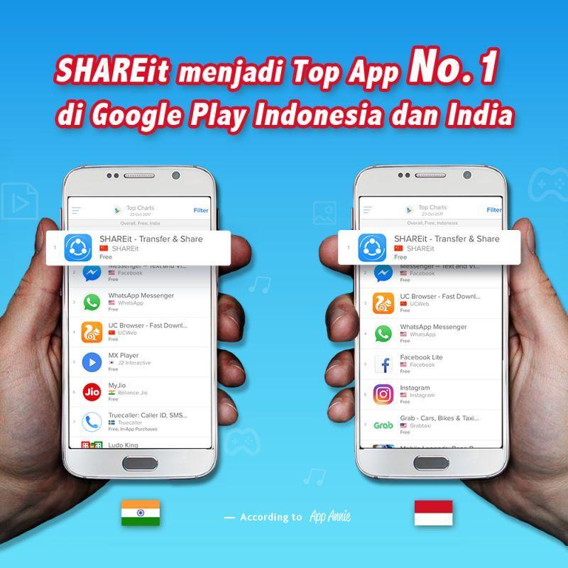 LAMPUNG POST   SHAREit Raih Ranking Pertama di Google Play Indonesia