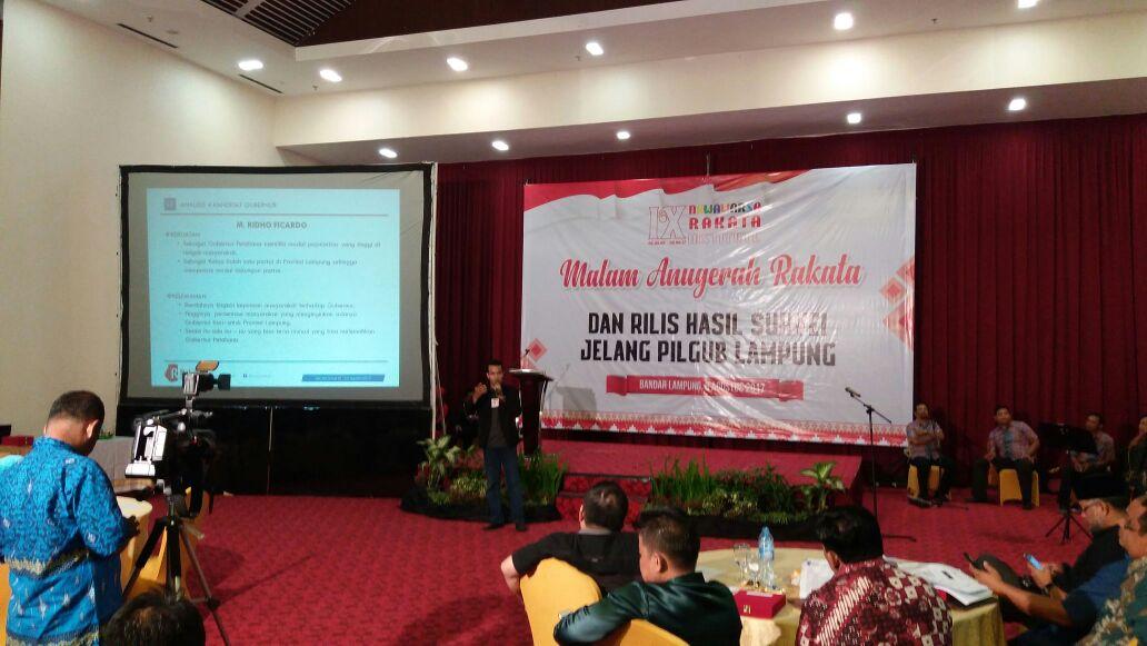 Empat Tokoh Dominasi Survei Pilgub Lampung Rakata Institute