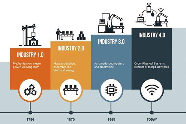 LAMPUNG POST | Revolusi Industri 4.0SMK Harus Berbenah!