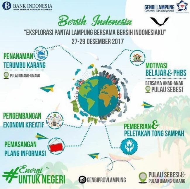LAMPUNG POST | GenBI Lampung    Agendakan Program Bersih Indonesia di Lampung Selatan