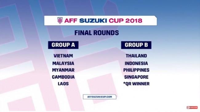 Indonesia Masuk Grup Neraka di Piala AFF