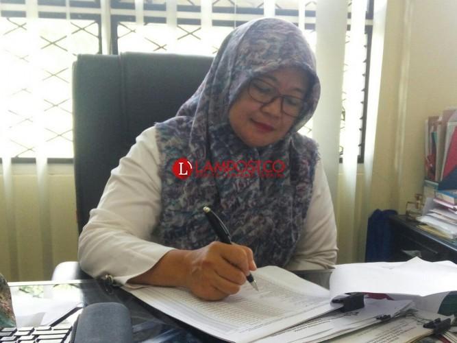 Bidikmisi UIN Raden Intan Diberikan Mulai Semester Dua