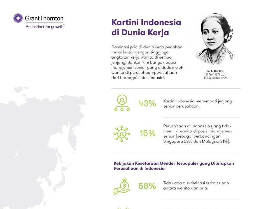 LAMPUNG POST | Kartini Indonesia Tempati 43% Jenjang Senior Perusahaan