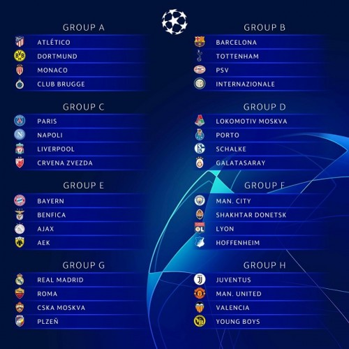 Drawing Liga Champions 2018-2019, MU dan Juventus Satu Grup
