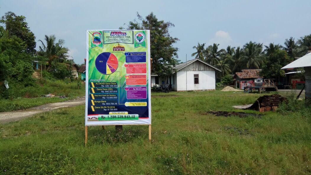 LAMPUNG POST | 5 Desa di Lampung Selatan Belum Cairkan Dana Desa Tahan 2
