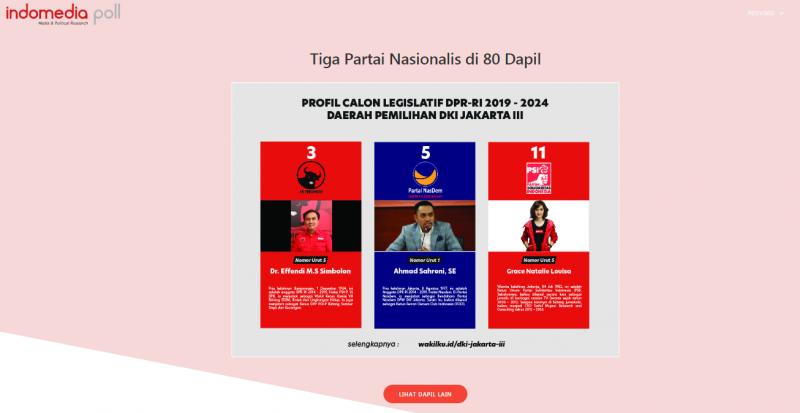 Indomedia Poll sebut PDIP, Nasdem dan PSI Partai Nasionalis