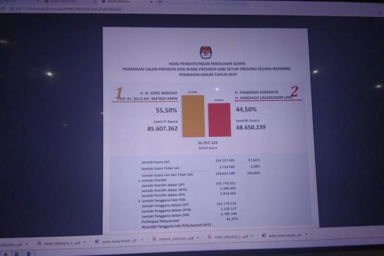 KPU Umumkan Hasil Rekapitulasi Pemilu 2019 Lebih Awal