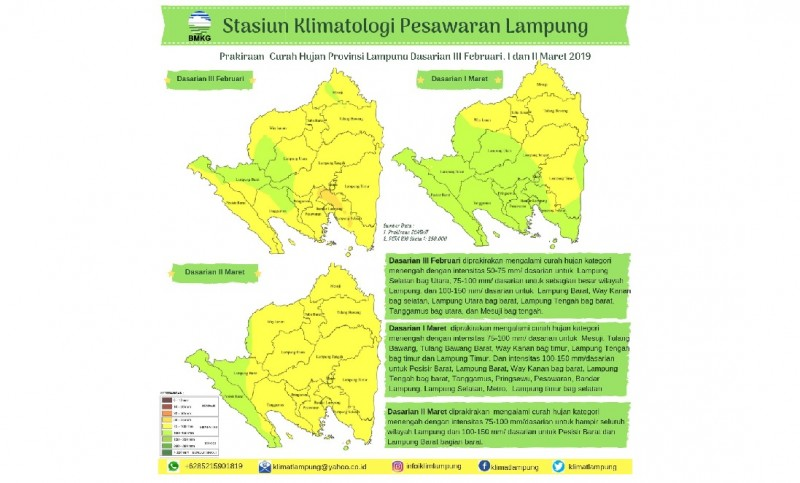 Tiga Hari Kedepan, Lampung Masih Berpotensi Diguyur Hujan Lebat
