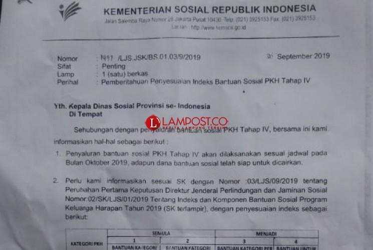 Tim PKH Way Krui Bantah Adanya Pemotongan Dana Bantuan